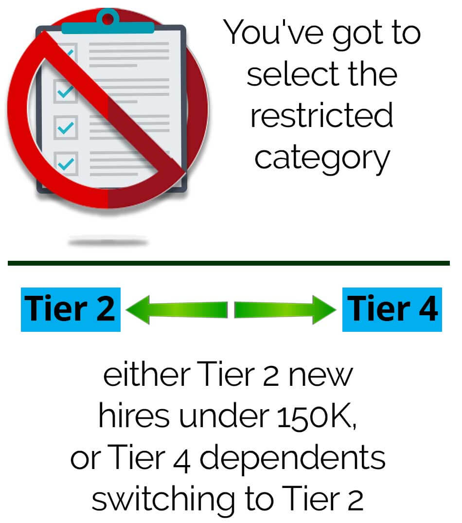 How to apply for a restricted certificate-RESTRICTED