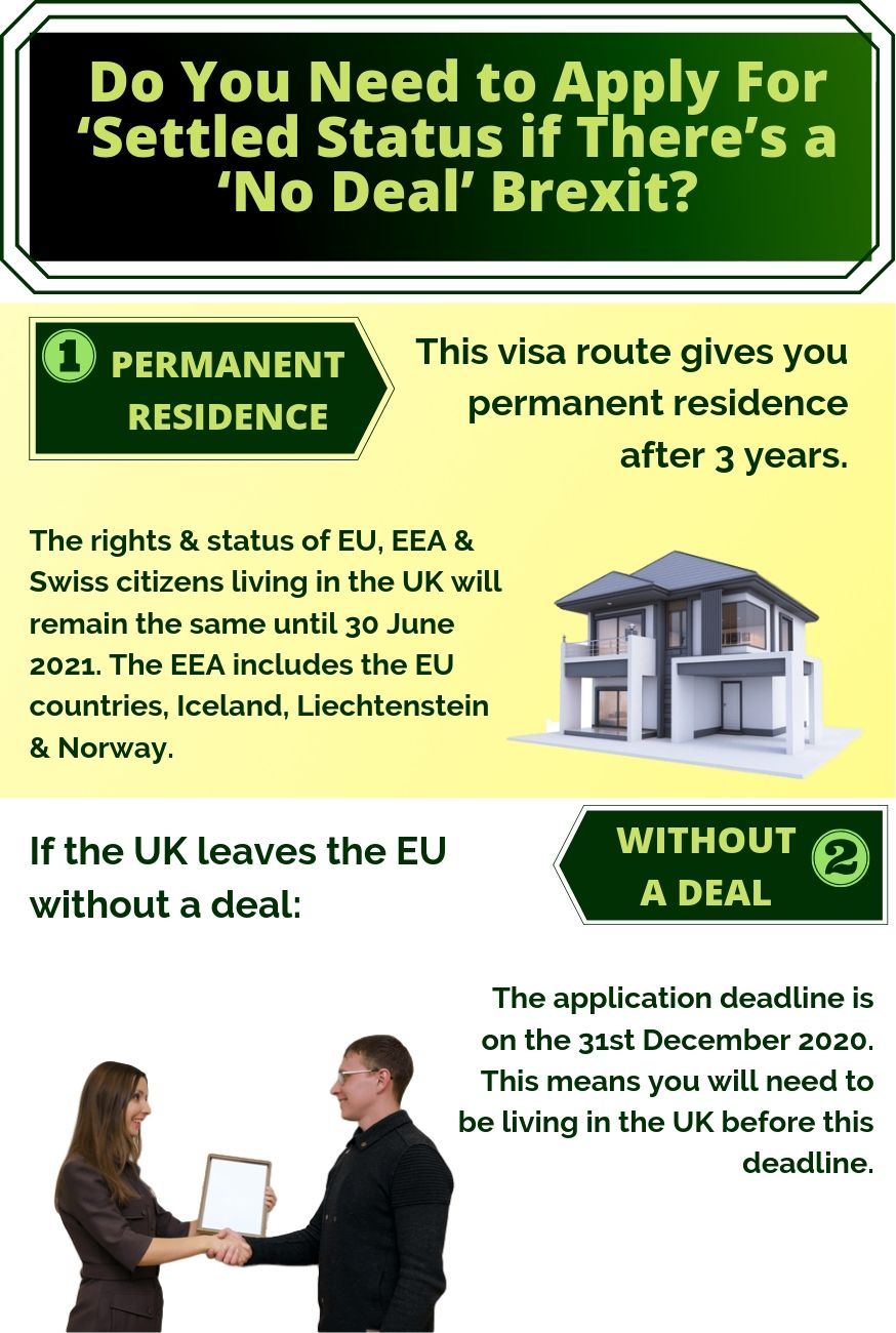 Do You Need to Apply For 'Settled Status if There's a 'No Deal' Brexit_infog