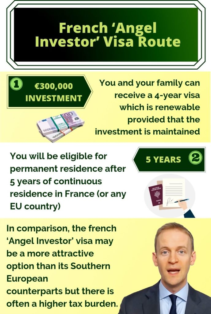 French 'Angel Investor' Visa Route