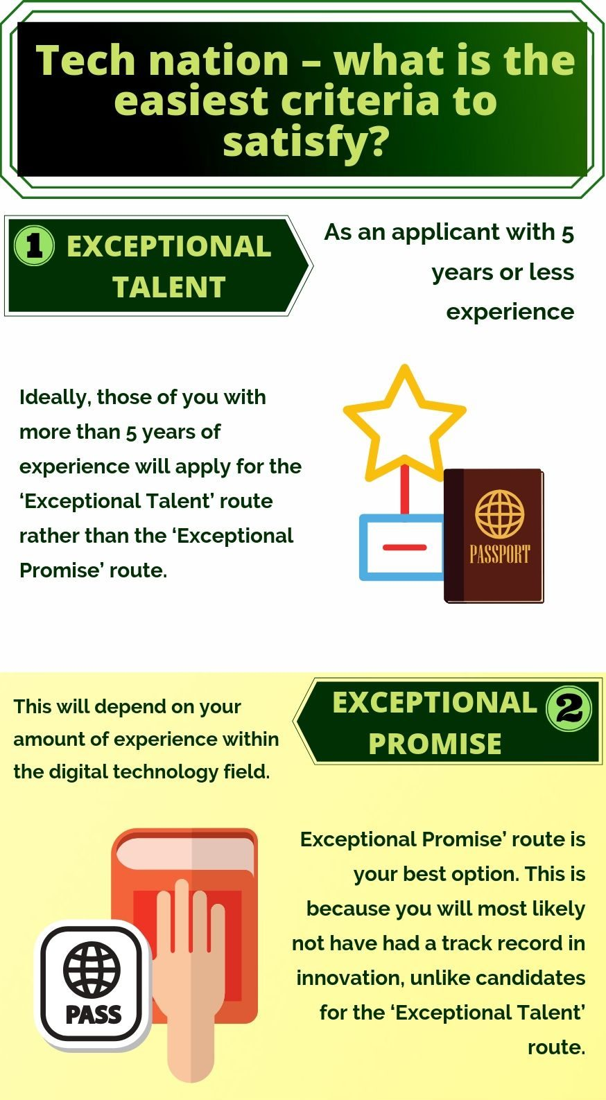 Tech nation – what is the easiest criteria to satisfy_